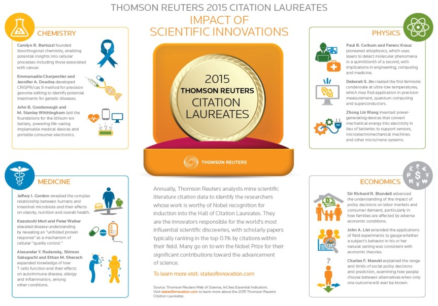 Listing of the top forecasts made by Thomson Reuters for each scientific Nobel Prize category in 2015. Originally from Thomson Reuters.