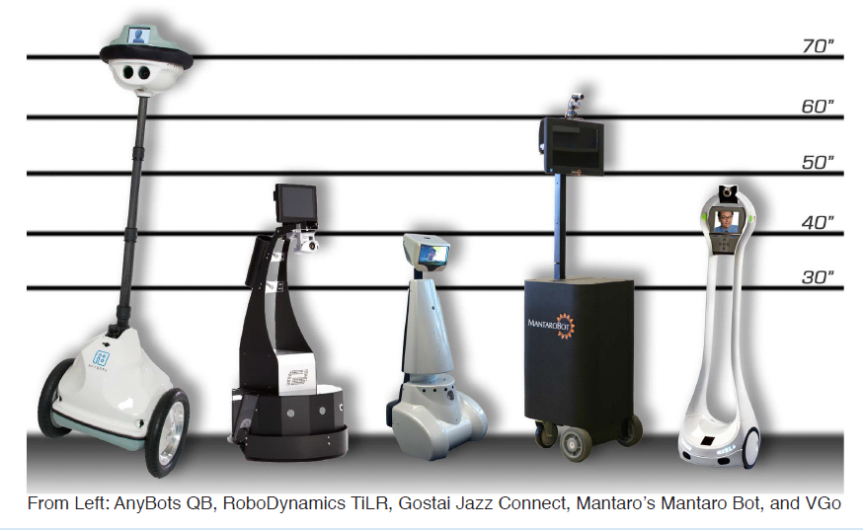 Four Robot Myths it's Time We Let Goof