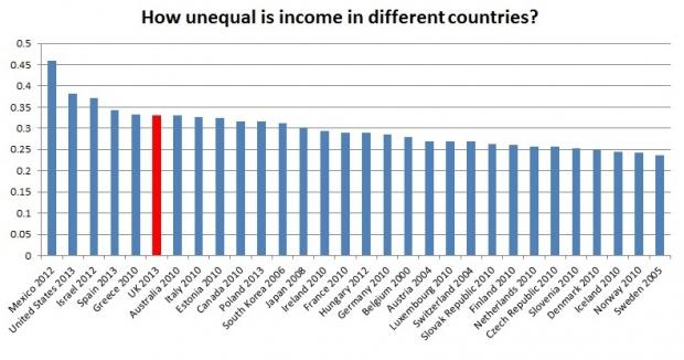 inequality graph 1.jpg